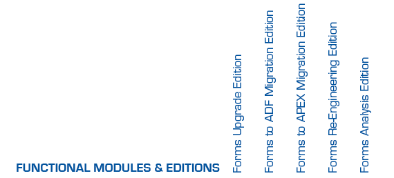 Click to learn more about PITSS.CON functional modules and editions