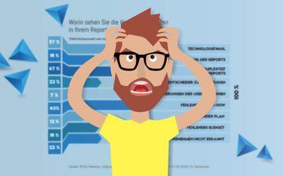Umfrage Reports-Migration: Diese 3 Herausforderungen machen IT-Chefs die meisten Sorgen