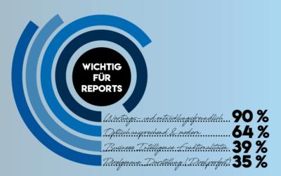Diese Dinge sollte Ihre zukünftige Reporting-Software unbedingt können
